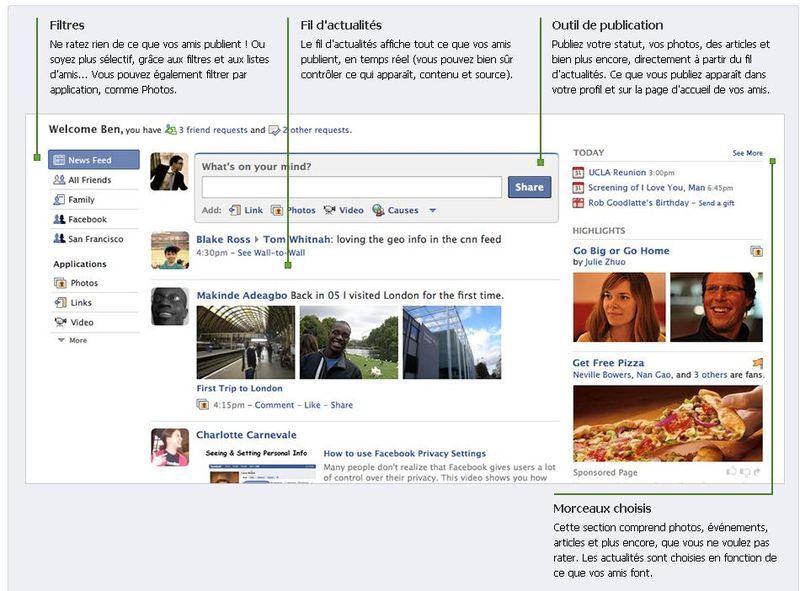 Nouveau profil facebook