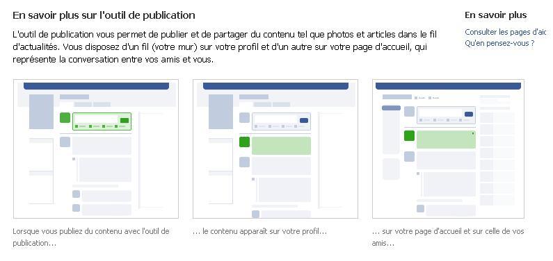 Outil de publication facebook